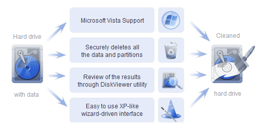 Acronis Backup & Recovery Online